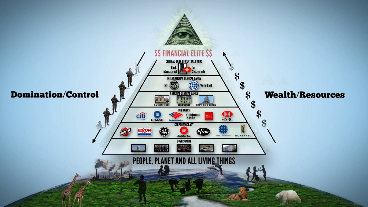 GLOBAL SCHEME #1: The 1% (elite) Rigged the System to Control the World