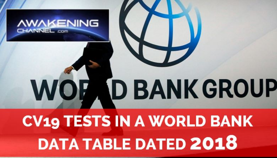 CV19 TEST IN WORLD BANK DATA TABLE DATED 2018!